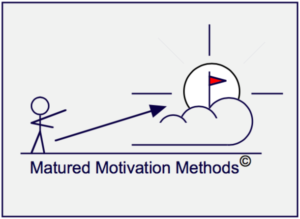 Matured Motivation Methods